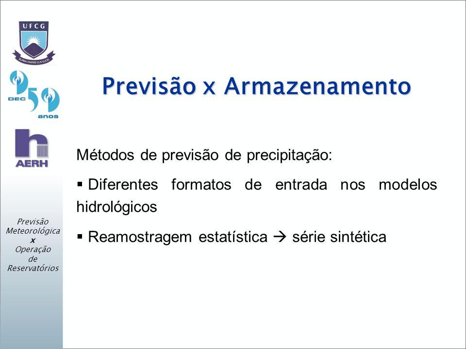 Previsão x Armazenamento Métodos de previsão de precipitação: Diferentes formatos de entrada nos modelos hidrológicos Reamostragem estatística série sintética Previsão Meteorológica x Operação de Reservatórios