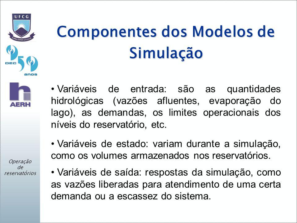 Componentes dos Modelos de Simulação Variáveis de entrada: são as quantidades hidrológicas (vazões afluentes, evaporação do lago), as demandas, os lim