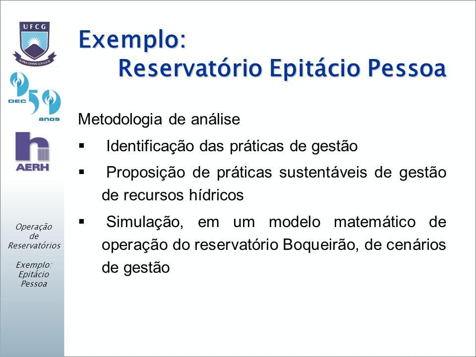 Exemplo: Reservatório Epitácio Pessoa Metodologia de análise Identificação das práticas de gestão Proposição de práticas sustentáveis de gestão de recursos hídricos Simulação, em um modelo matemático de operação do reservatório Boqueirão, de cenários de gestão Operação de Reservatórios Exemplo: Epitácio Pessoa