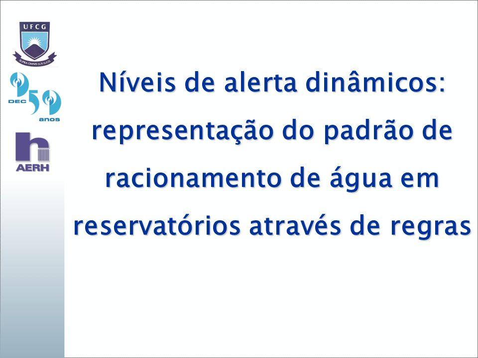 Níveis de alerta dinâmicos: representação do padrão de racionamento de água em reservatórios através de regras