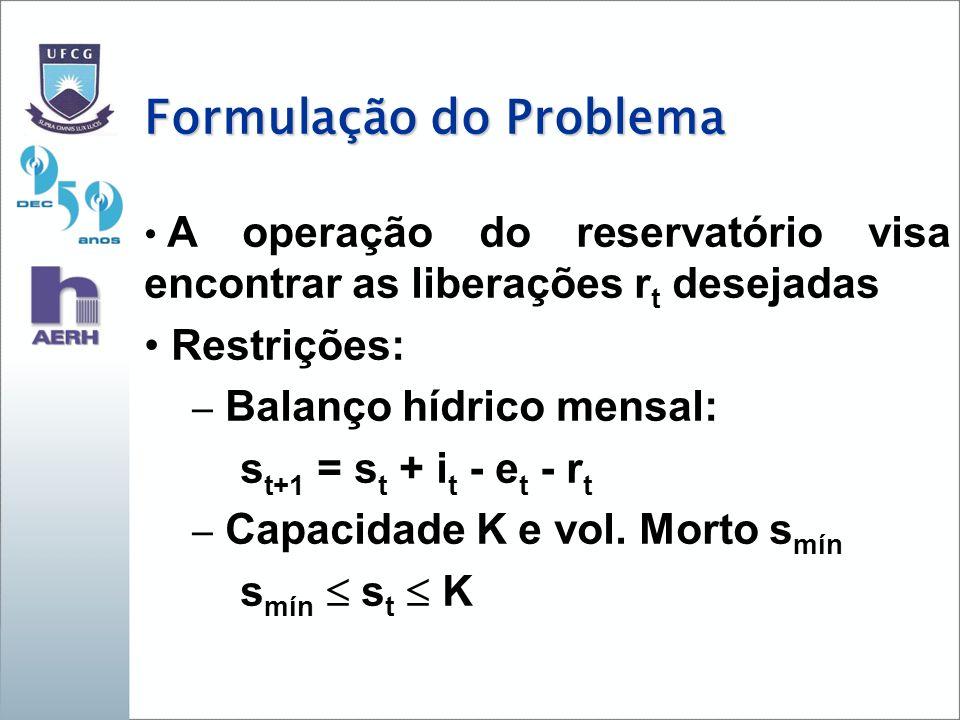 Formulação do Problema A operação do reservatório visa encontrar as liberações r t desejadas Restrições: – Balanço hídrico mensal: s t+1 = s t + i t - e t - r t – Capacidade K e vol.