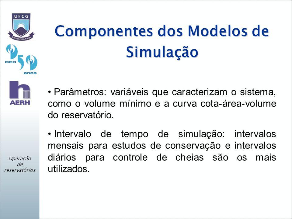 Componentes dos Modelos de Simulação Parâmetros: variáveis que caracterizam o sistema, como o volume mínimo e a curva cota-área-volume do reservatório.