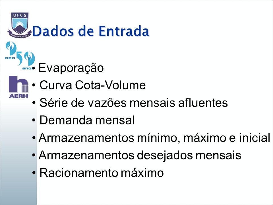 Dados de Entrada Evaporação Curva Cota-Volume Série de vazões mensais afluentes Demanda mensal Armazenamentos mínimo, máximo e inicial Armazenamentos desejados mensais Racionamento máximo