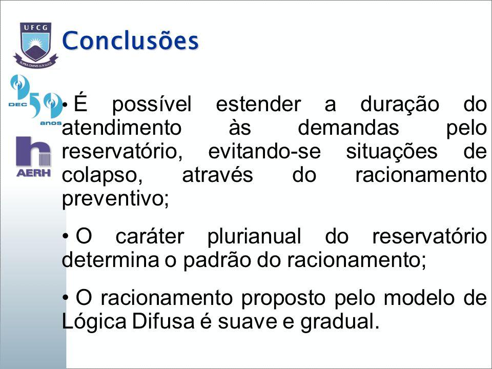 Conclusões É possível estender a duração do atendimento às demandas pelo reservatório, evitando-se situações de colapso, através do racionamento preve