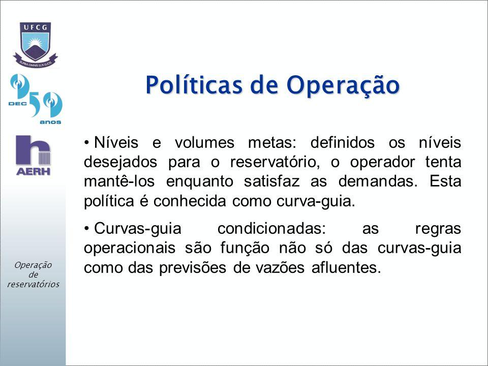 Políticas de Operação Níveis e volumes metas: definidos os níveis desejados para o reservatório, o operador tenta mantê-los enquanto satisfaz as demandas.