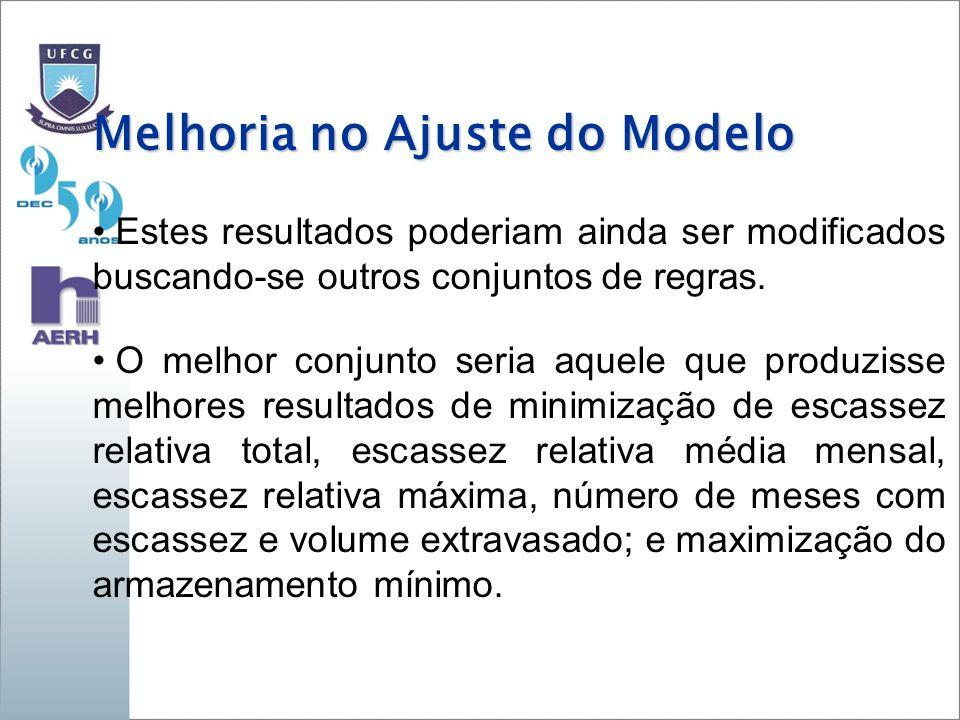 Melhoria no Ajuste do Modelo Estes resultados poderiam ainda ser modificados buscando-se outros conjuntos de regras.