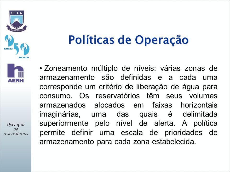 Políticas de Operação Zoneamento múltiplo de níveis: várias zonas de armazenamento são definidas e a cada uma corresponde um critério de liberação de