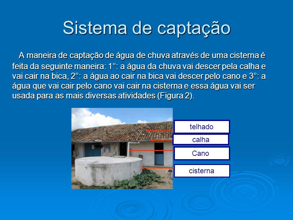 Sistema de captação A maneira de captação de água de chuva através de uma cisterna é feita da seguinte maneira: 1°: a água da chuva vai descer pela ca