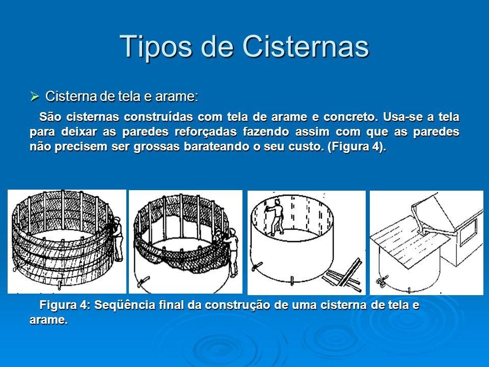 Cisterna de tela e arame: Cisterna de tela e arame: São cisternas construídas com tela de arame e concreto. Usa-se a tela para deixar as paredes refor