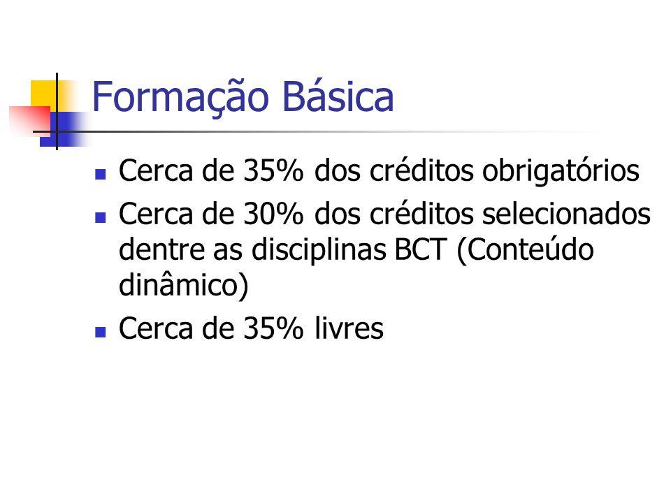 Formação Básica Cerca de 35% dos créditos obrigatórios Cerca de 30% dos créditos selecionados dentre as disciplinas BCT (Conteúdo dinâmico) Cerca de 3