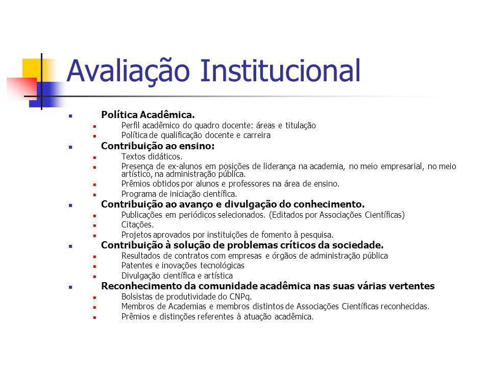 Avaliação Institucional Política Acadêmica. Perfil acadêmico do quadro docente: áreas e titulação Política de qualificação docente e carreira Contribu