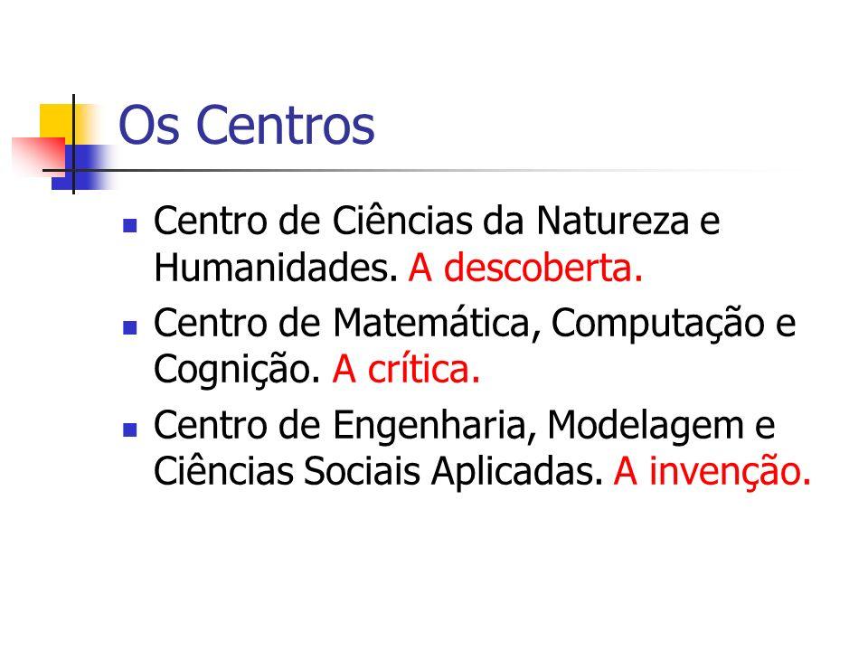 Avaliação Institucional Política Acadêmica.