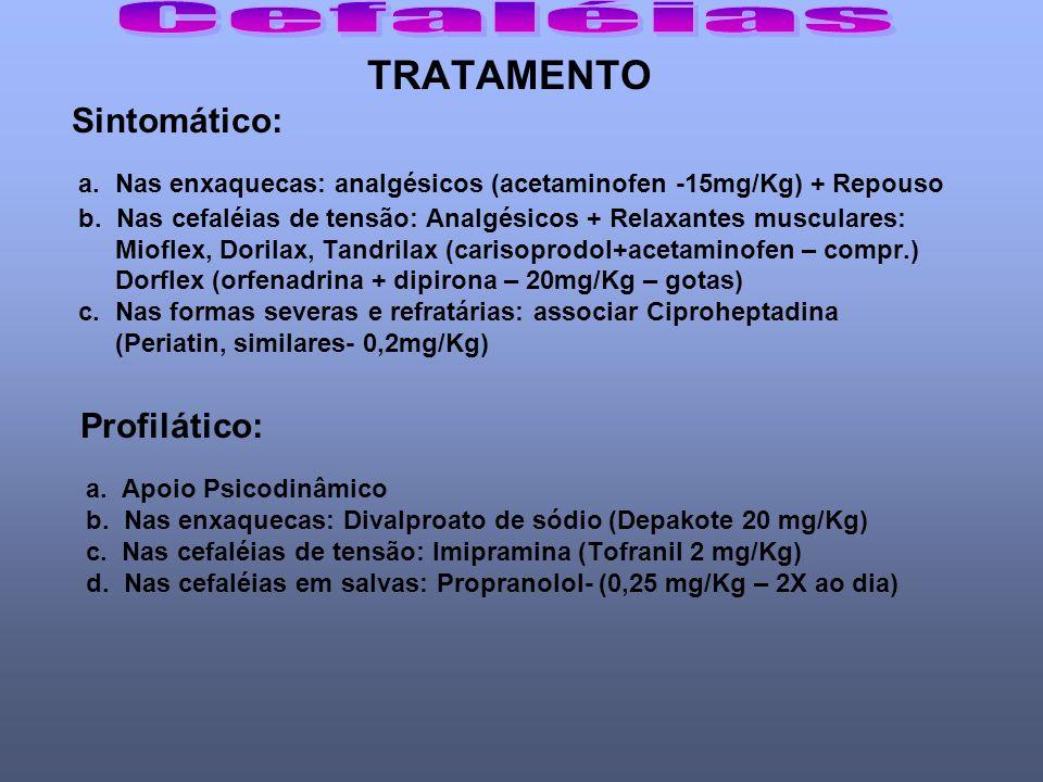 TRATAMENTO Sintomático: a. Nas enxaquecas: analgésicos (acetaminofen -15mg/Kg) + Repouso b. Nas cefaléias de tensão: Analgésicos + Relaxantes muscular