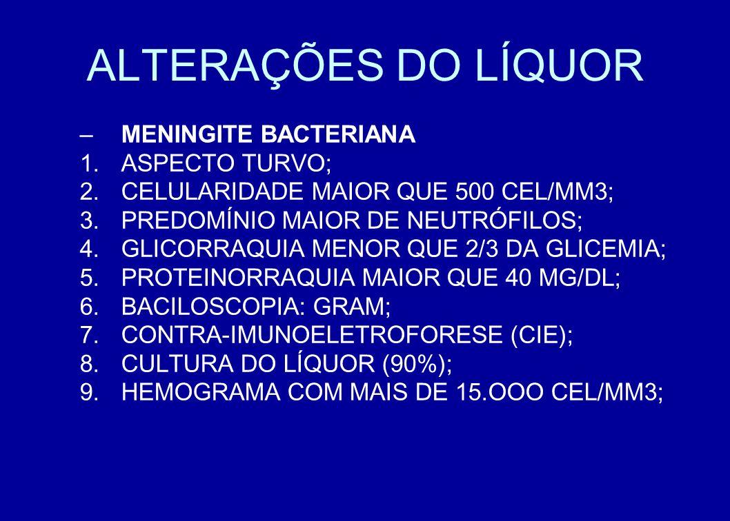 ALTERAÇÕES DO LÍQUOR –MENINGITE BACTERIANA 1.ASPECTO TURVO; 2.CELULARIDADE MAIOR QUE 500 CEL/MM3; 3.PREDOMÍNIO MAIOR DE NEUTRÓFILOS; 4.GLICORRAQUIA ME