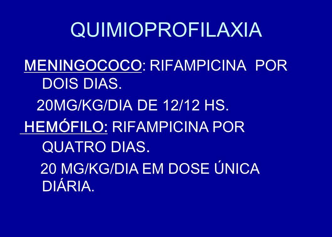 QUIMIOPROFILAXIA MENINGOCOCO: RIFAMPICINA POR DOIS DIAS. 20MG/KG/DIA DE 12/12 HS. HEMÓFILO: RIFAMPICINA POR QUATRO DIAS. 20 MG/KG/DIA EM DOSE ÚNICA DI