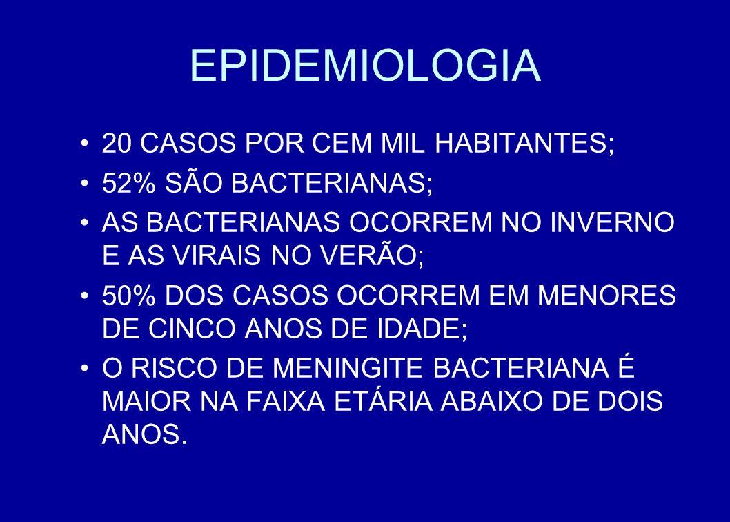EPIDEMIOLOGIA 20 CASOS POR CEM MIL HABITANTES; 52% SÃO BACTERIANAS; AS BACTERIANAS OCORREM NO INVERNO E AS VIRAIS NO VERÃO; 50% DOS CASOS OCORREM EM M