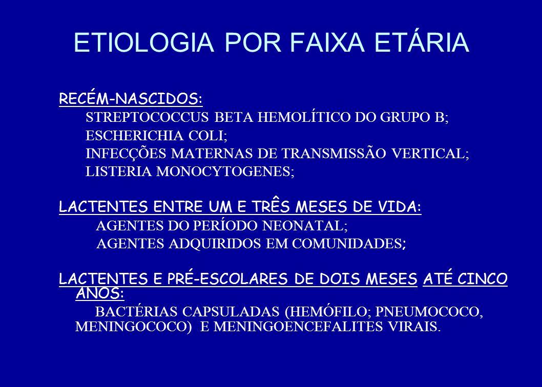 ETIOLOGIA POR FAIXA ETÁRIA ESCOLARES E ADULTOS: MENINGOCOCO; PNEUMOCOCO.