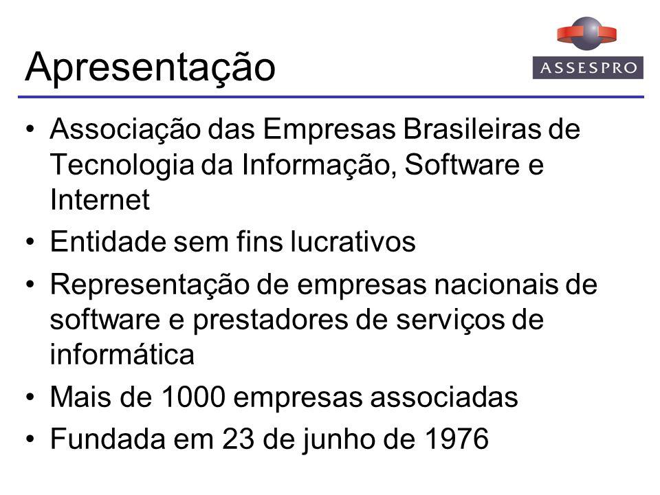 PEP no Brasil 1988 Criação SUS 1999 SCNS 2000 Criação ANS 2002 Resolução 1639/2002 do CFM 2004 CNS em 44 municípios (piloto) Promessa Software Livre 2005 Manual Requisitos – Fase I Certificação Consulta Publica 21 da ANS (TISS)