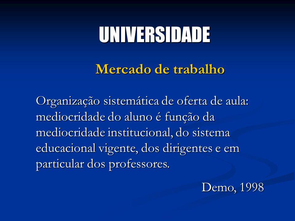 UNIVERSIDADE Mercado de trabalho Organização sistemática de oferta de aula: mediocridade do aluno é função da mediocridade institucional, do sistema e