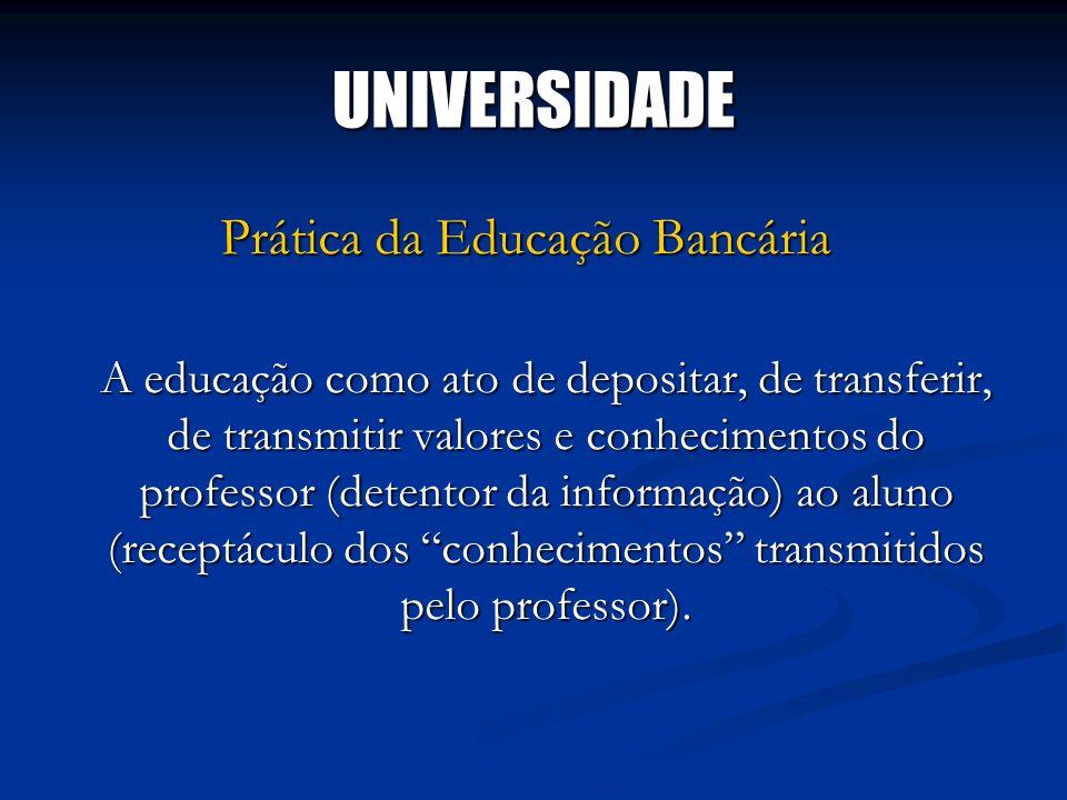 UNIVERSIDADE Prática da Educação Bancária A educação como ato de depositar, de transferir, de transmitir valores e conhecimentos do professor (detento