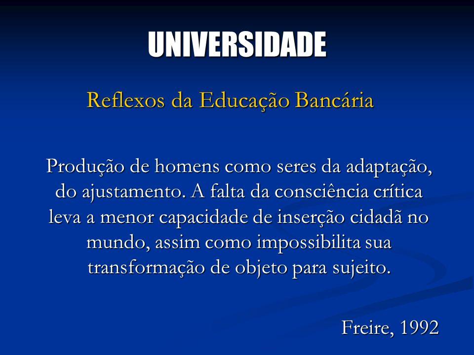 UNIVERSIDADE Reflexos da Educação Bancária Produção de homens como seres da adaptação, do ajustamento. A falta da consciência crítica leva a menor cap