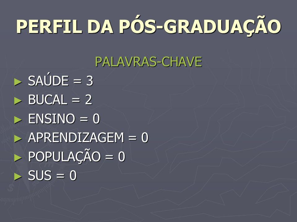 PERFIL DA PÓS-GRADUAÇÃO PALAVRAS-CHAVE SAÚDE = 3 SAÚDE = 3 BUCAL = 2 BUCAL = 2 ENSINO = 0 ENSINO = 0 APRENDIZAGEM = 0 APRENDIZAGEM = 0 POPULAÇÃO = 0 P
