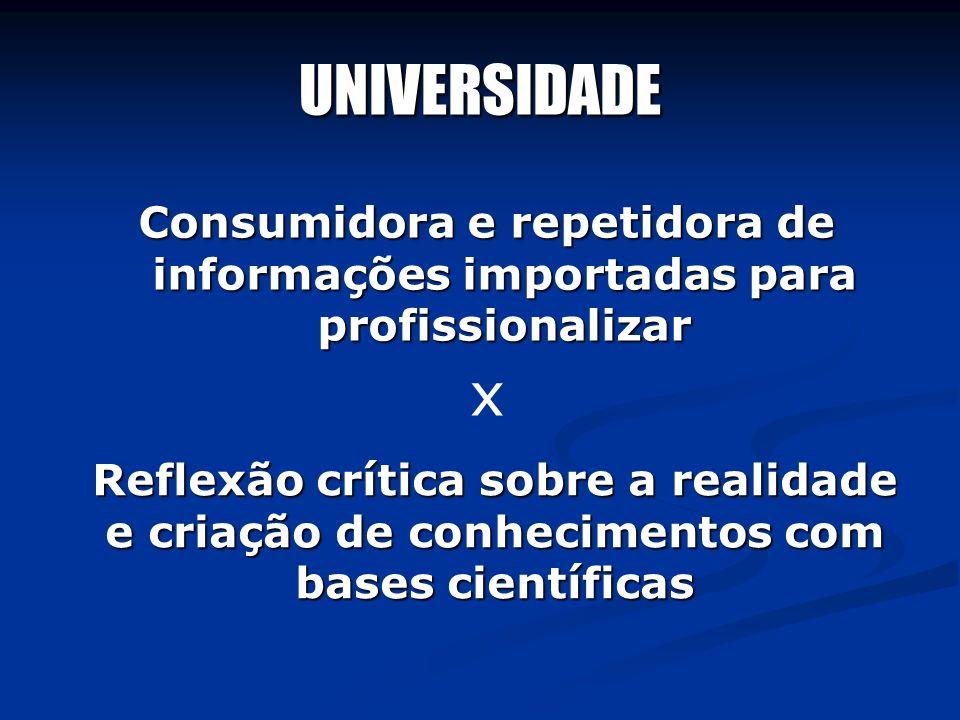 UNIVERSIDADE Consumidora e repetidora de informações importadas para profissionalizar Reflexão crítica sobre a realidade e criação de conhecimentos co