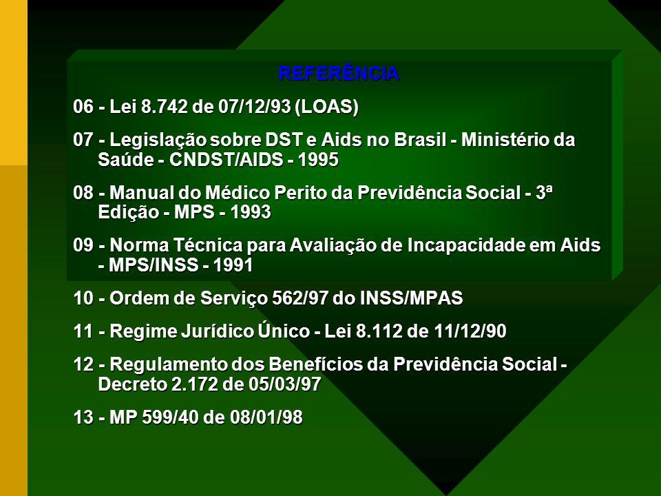 REFERÊNCIA 06 - Lei 8.742 de 07/12/93 (LOAS) 07 - Legislação sobre DST e Aids no Brasil - Ministério da Saúde - CNDST/AIDS - 1995 08 - Manual do Médic