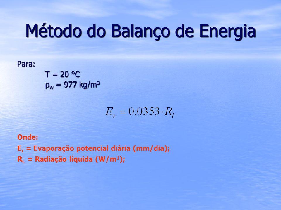 Método do Balanço de Energia Para: T = 20 °C ρ w = 977 kg/m 3 Onde: E r = Evaporação potencial diária (mm/dia); R L = Radiação líquida (W/m 2 );