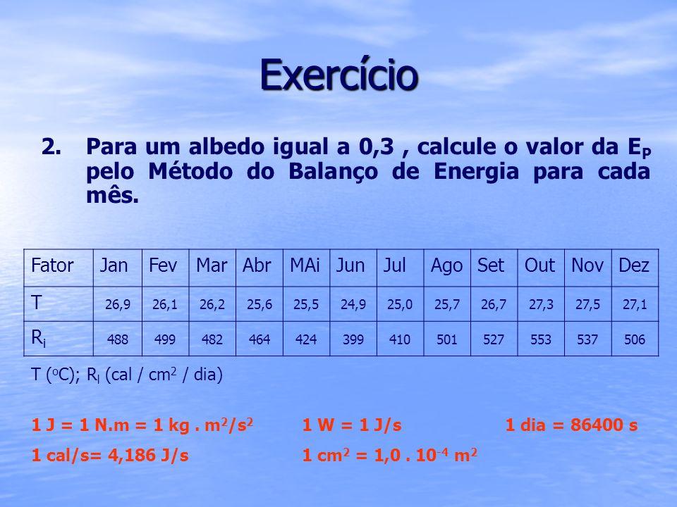 Exercício 2. 2.Para um albedo igual a 0,3, calcule o valor da E P pelo Método do Balanço de Energia para cada mês. FatorJanFevMarAbrMAiJunJulAgoSetOut