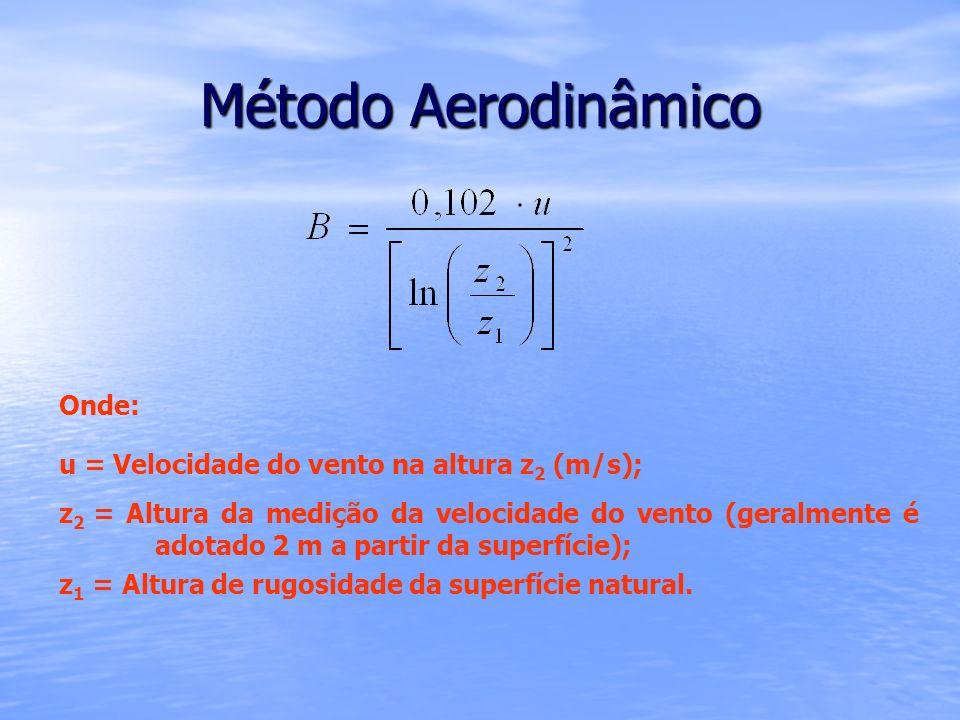 Método Aerodinâmico Onde: u = Velocidade do vento na altura z 2 (m/s); z 2 = Altura da medição da velocidade do vento (geralmente é adotado 2 m a part