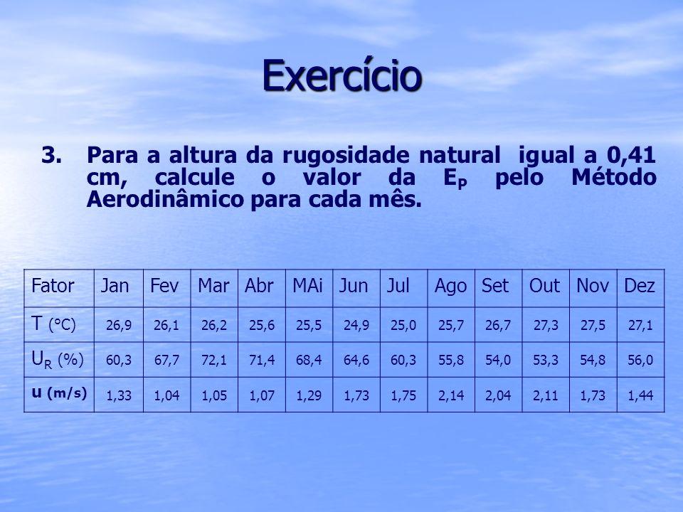 Exercício 3. 3.Para a altura da rugosidade natural igual a 0,41 cm, calcule o valor da E P pelo Método Aerodinâmico para cada mês. FatorJanFevMarAbrMA