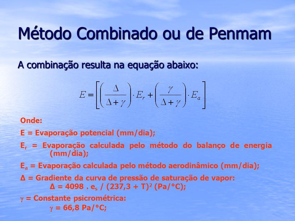 Método Combinado ou de Penmam A combinação resulta na equação abaixo: Onde: E = Evaporação potencial (mm/dia); E r = Evaporação calculada pelo método