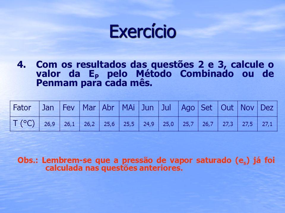 Exercício 4. 4.Com os resultados das questões 2 e 3, calcule o valor da E P pelo Método Combinado ou de Penmam para cada mês. FatorJanFevMarAbrMAiJunJ