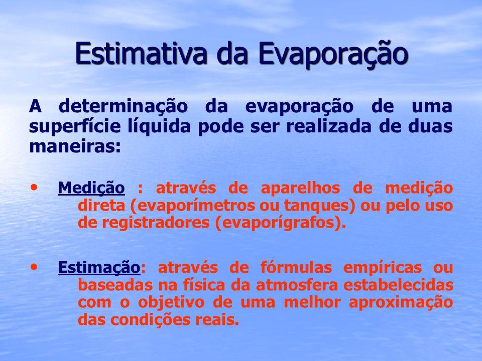 Estimativa da Evaporação A determinação da evaporação de uma superfície líquida pode ser realizada de duas maneiras: Medição : através de aparelhos de