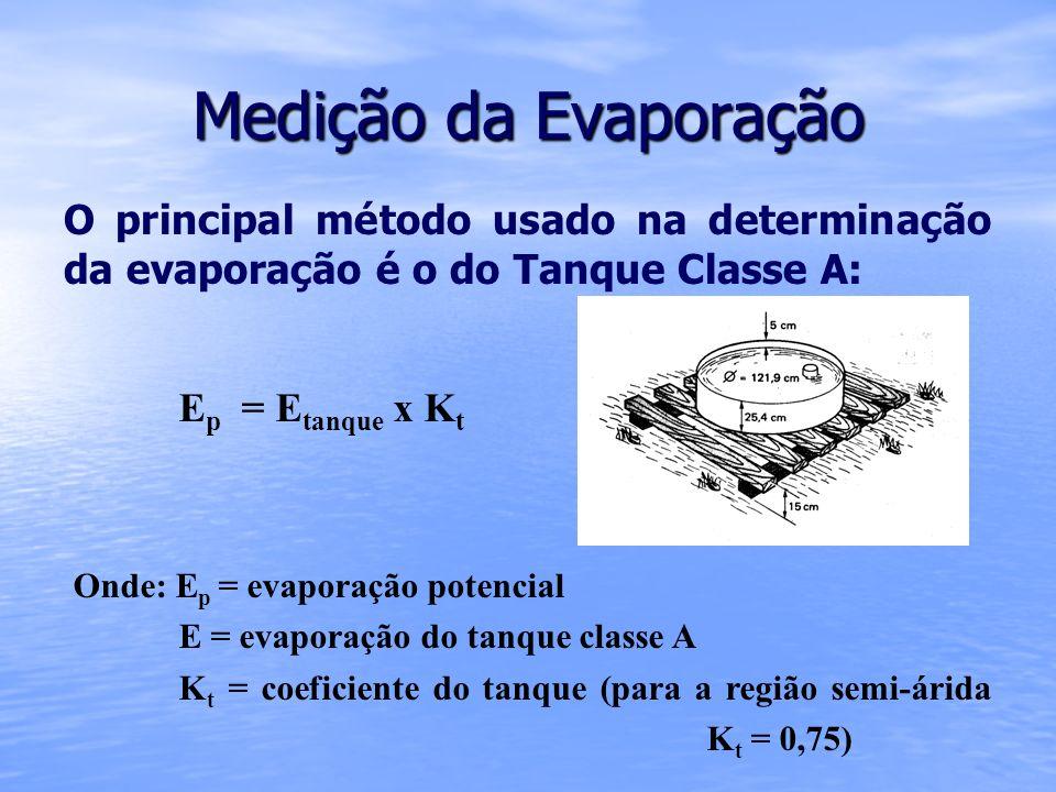 Medição da Evaporação O principal método usado na determinação da evaporação é o do Tanque Classe A: E p = E tanque x K t Onde: E p = evaporação poten