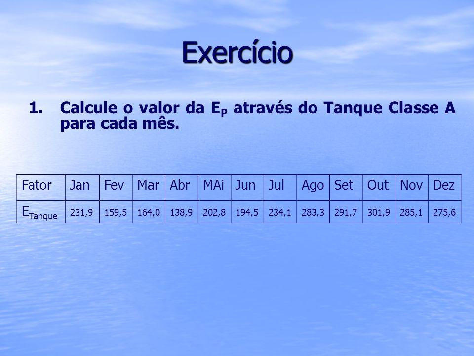 Exercício 1. 1.Calcule o valor da E P através do Tanque Classe A para cada mês. FatorJanFevMarAbrMAiJunJulAgoSetOutNovDez E Tanque 231,9159,5164,0138,