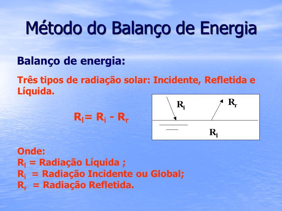Três tipos de radiação solar: Incidente, Refletida e Líquida. R l = R i - R r Onde: R l = Radiação Líquida ; R i = Radiação Incidente ou Global; R r =