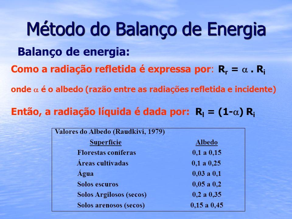 Método do Balanço de Energia Balanço de energia: Como a radiação refletida é expressa por: R r =. R i onde é o albedo (razão entre as radiações reflet