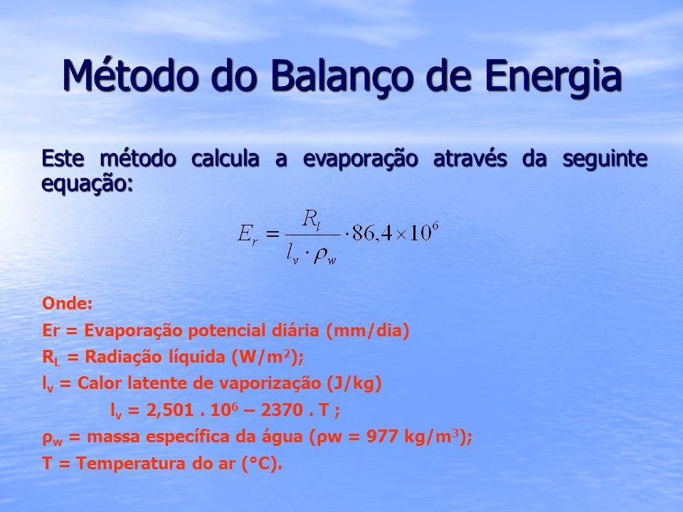 Método do Balanço de Energia Este método calcula a evaporação através da seguinte equação: Onde: Er = Evaporação potencial diária (mm/dia) R L = Radia