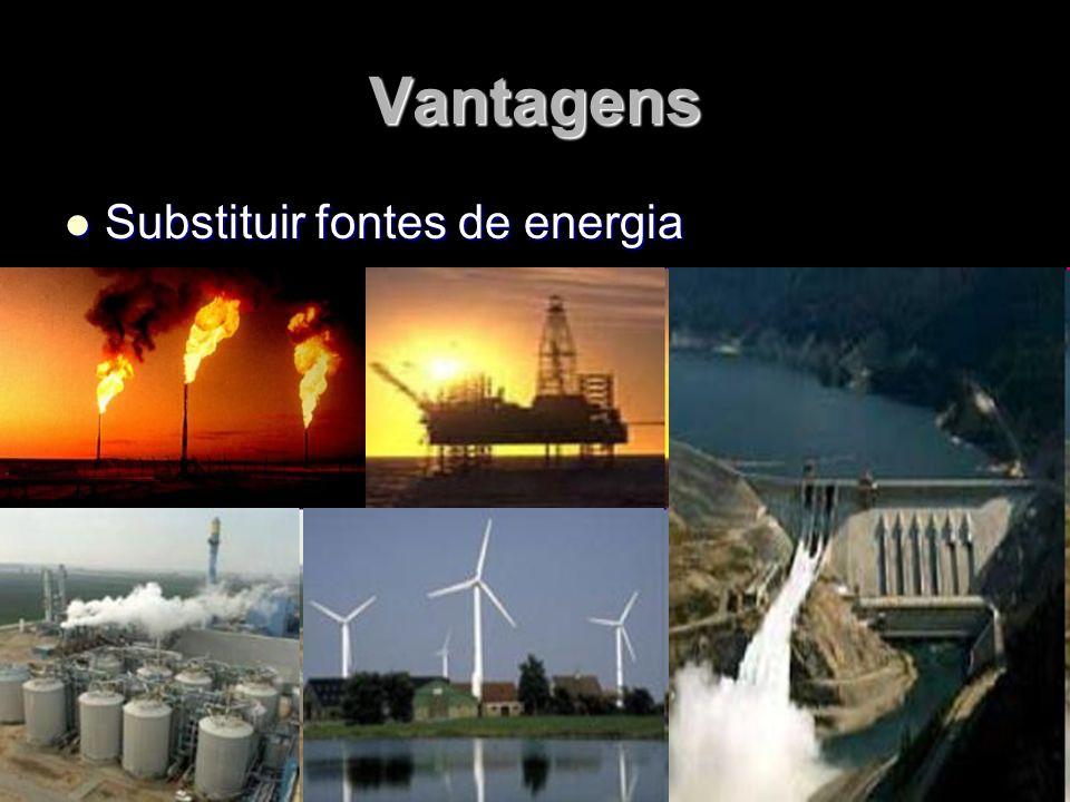 Vantagens Substituir fontes de energia Substituir fontes de energia
