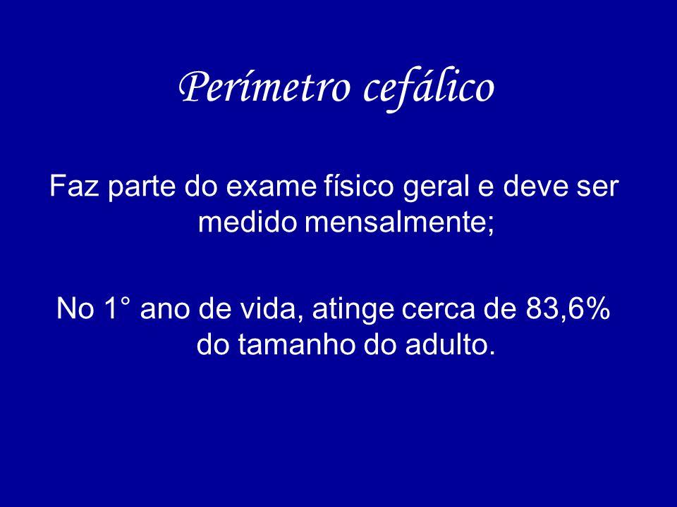 Perímetro cefálico Faz parte do exame físico geral e deve ser medido mensalmente; No 1° ano de vida, atinge cerca de 83,6% do tamanho do adulto.