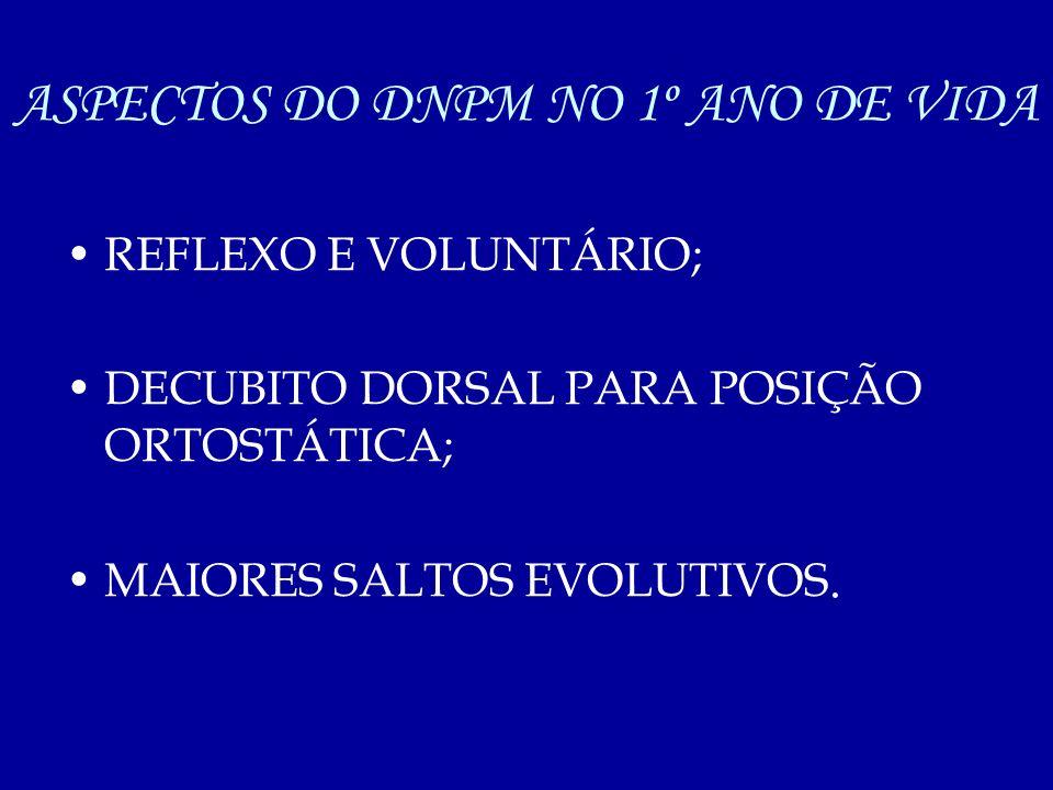 ASPECTOS DO DNPM NO 1º ANO DE VIDA REFLEXO E VOLUNTÁRIO; DECUBITO DORSAL PARA POSIÇÃO ORTOSTÁTICA; MAIORES SALTOS EVOLUTIVOS.