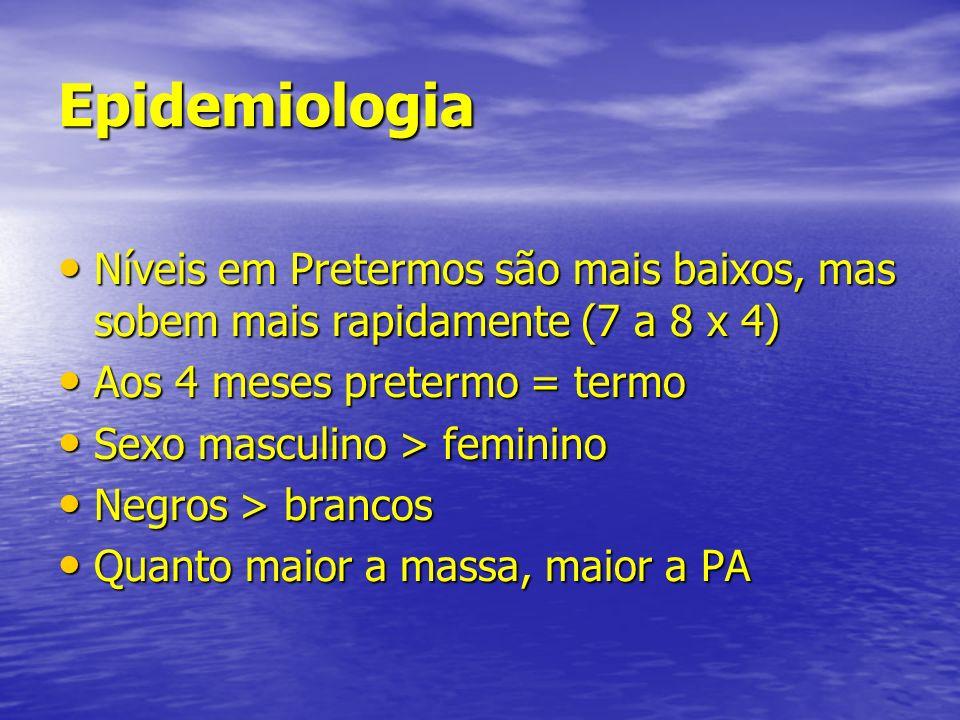 Se normal (é obeso, tem história familiar positiva para hipertensão essencial) Ácido úrico, perfil lipídico Ácido úrico, perfil lipídico Ecocardiograma Ecocardiograma F.O F.O MAPA MAPA Microalbuminúria.