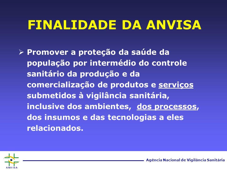 Agência Nacional de Vigilância Sanitária FINALIDADE DA ANVISA Promover a proteção da saúde da população por intermédio do controle sanitário da produç