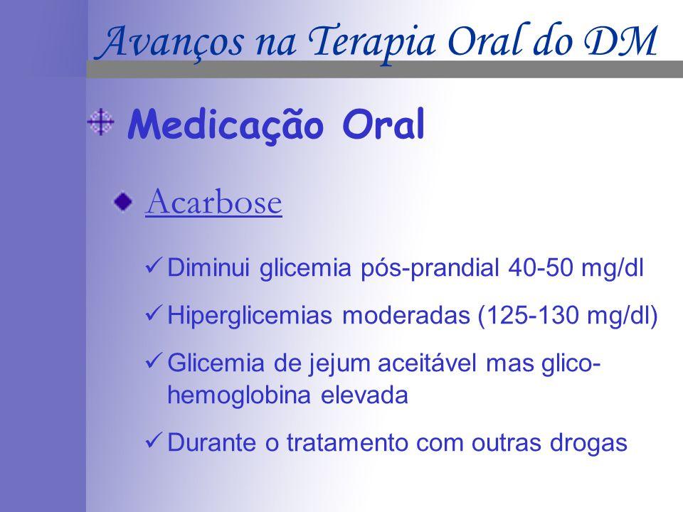 Medicação Oral Acarbose Diminui glicemia pós-prandial 40-50 mg/dl Hiperglicemias moderadas (125-130 mg/dl) Glicemia de jejum aceitável mas glico- hemoglobina elevada Durante o tratamento com outras drogas Avanços na Terapia Oral do DM