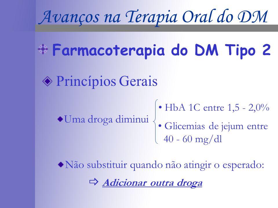Farmacoterapia do DM Tipo 2 Princípios Gerais Uma droga diminui HbA 1C entre 1,5 - 2,0% Glicemias de jejum entre 40 - 60 mg/dl Não substituir quando não atingir o esperado: Adicionar outra droga Avanços na Terapia Oral do DM