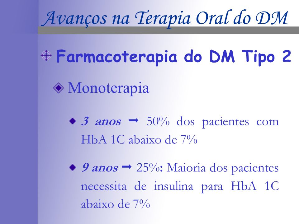 Farmacoterapia do DM Tipo 2 Monoterapia 3 anos 50% dos pacientes com HbA 1C abaixo de 7% 9 anos 25%: Maioria dos pacientes necessita de insulina para HbA 1C abaixo de 7% Avanços na Terapia Oral do DM