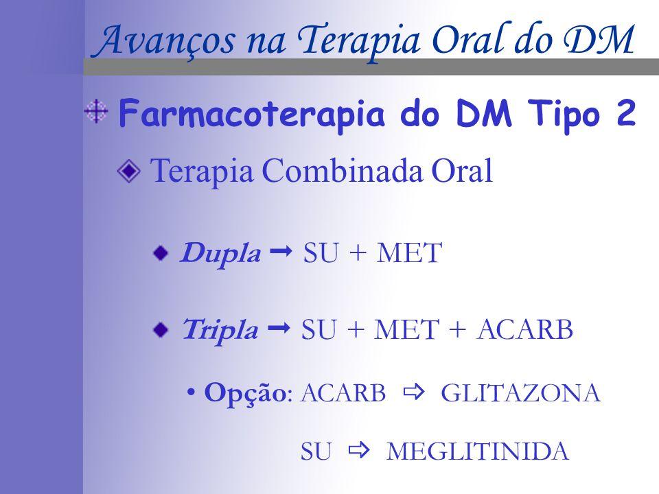 Farmacoterapia do DM Tipo 2 Terapia Combinada Oral Dupla SU + MET Tripla SU + MET + ACARB Opção: ACARB GLITAZONA SU MEGLITINIDA Avanços na Terapia Ora