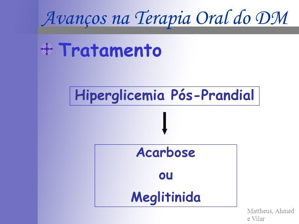 Tratamento Mattheus, Ahmed e Vilar Acarbose ou Meglitinida Hiperglicemia Pós-Prandial Avanços na Terapia Oral do DM